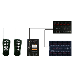OmegaFire Internet Control Master Unit M2 Master basil
